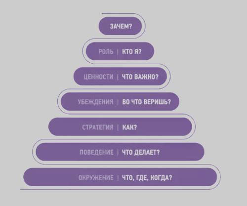 Cторителлинг: как создавать истории?