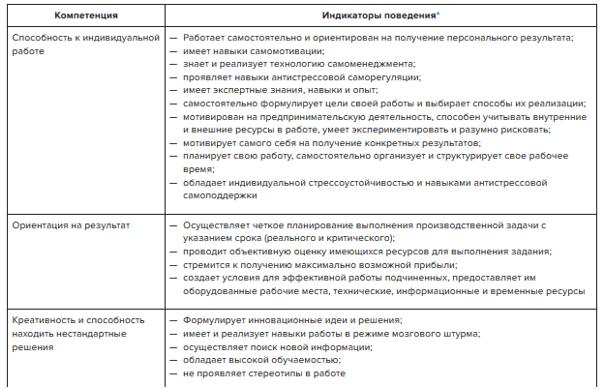 компетенции на работе модели эффективной работы