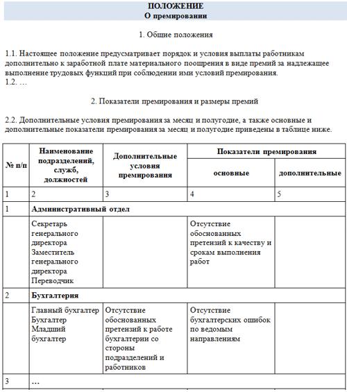 Как быстро белорусу получить снилс в москве 2020