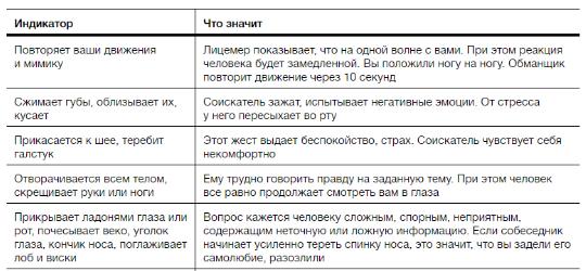 самопрезентация пример текст