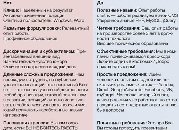 Условия приема на работу иностранных граждан