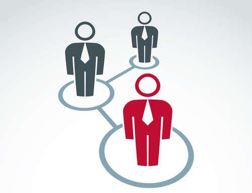 Основные современные подходы к управлению персоналом