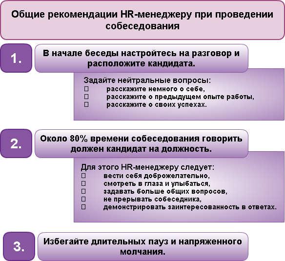 Успешное интервью: пример грамотных вопросов и ответов на собеседовании