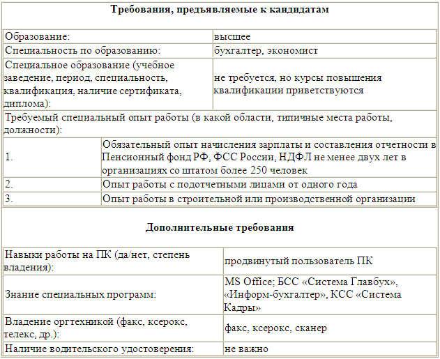 образец заявки на подбор персонала внутри компании